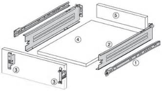 Replacement White Kitchen Cabinet Doors by Multitech M4 150 High X 500 Long Hettich