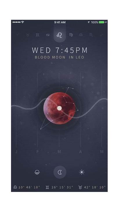 Astrology Animation Ios Repository Result Give Please