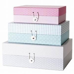 Jolie Boite De Rangement : boites rangement carton ~ Dailycaller-alerts.com Idées de Décoration