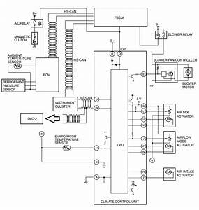 Hvac System Wiring : hvac system wiring diagram manual air conditioner ~ A.2002-acura-tl-radio.info Haus und Dekorationen