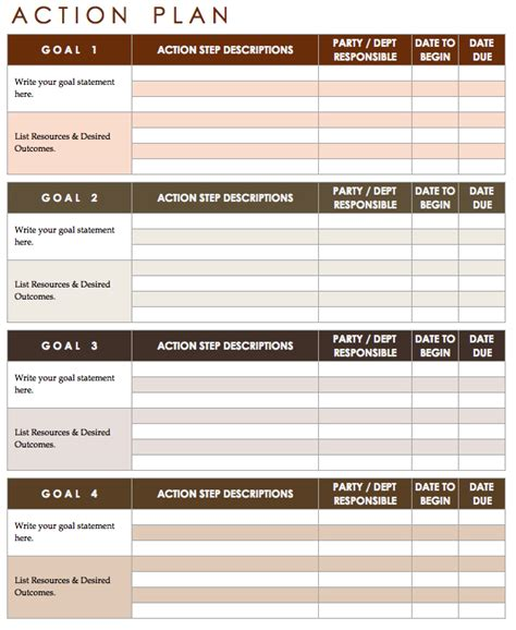 The Management Center Program Plan Template by 10 Effective Action Plan Templates You Can Use Now