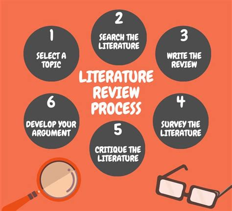 literature review outline  tips   brilliant template