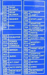 Nissan Skyline R 33 1998 Fuse Box  Block Circuit Breaker Diagram  U00bb Carfusebox