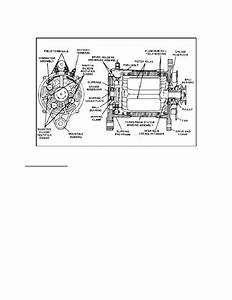 Common Alternator Designs