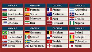 World Cup Draw  Russia 2018 Fifa Football World Cup Pools