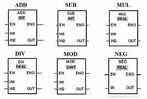 Siemens Plc Mathematics Instructions