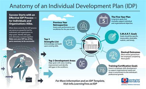 anatomy   individual development plan idp se edition