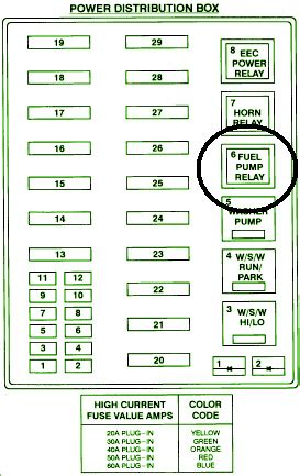 2001 F250 Fuse Panel Diagram by 2001 Ford F250 Fuse Box Diagram Circuit Wiring Diagrams