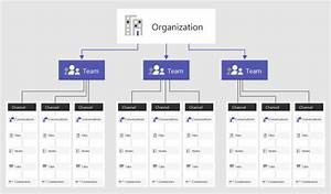 Overview Of Teams And Channels In Microsoft Teams