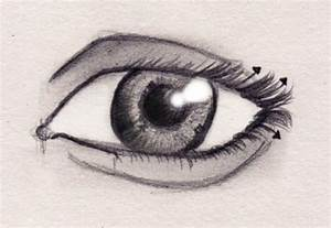 How to draw eyes: a simple technique