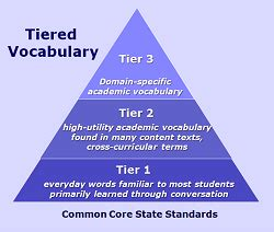 tears  tiers common core tiered vocabulary