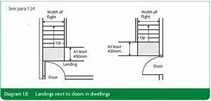 Door Landing Code  U0026 Full Size Of Stair Concrete Nosing