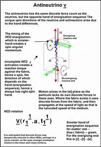 Which Diagram Shows A Pair Of Electrons That Have Opposite