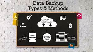 Data Backups  Types And Methods