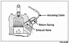 Return Of The 2-stroke Engine - Powertrain