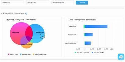 Competitor Comparison Tool Stubble Io Ranking