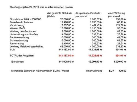 nebenkosten kauf eigentumswohnung nebenkosten eigentumswohnungen schweden immobilien