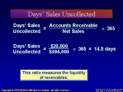 Days' Sales Uncollected