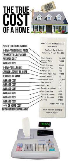 Warranty Cost by 1000 Images About Home Repairs On Home