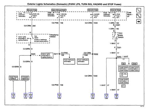 Chevy 2500 Wiring Diagram by Wiring Diagrams And Free Manual Ebooks 2002 Chevy Express