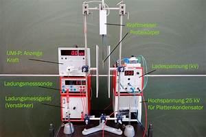 Elektrische Feldstärke Berechnen : urm elektrische feldstaerke ~ Themetempest.com Abrechnung