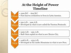 Ancient Mesoamerican Civilizations - ppt video online download