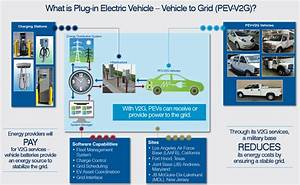 Us Air Force Unveils World U0026 39 S Largest Electric Vehicle-to-grid Fleet