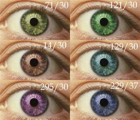 Natural Ways To Change Your Eye Color