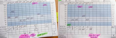 diabetes tagebuch kostenlos bestellen blutzuckerwerte