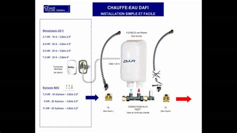 Installation Chauffe-eau Dafi