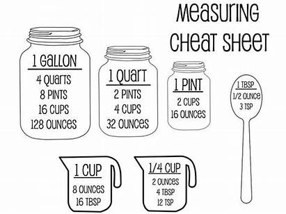Svg Measurement Kitchen Cheat Sheet Cutting Board