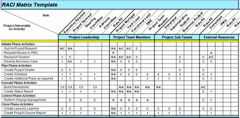 Project Follow Up Template Excel by 6 Project Follow Up Template Excel Exceltemplates