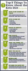 Complete Beginner U0026 39 S Guide To Ketogenic Diet