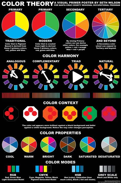 inkfumes color theory poster