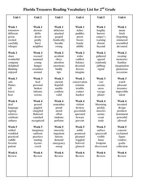 List Of Core Words Second Grade  Florida Treasures Reading Vocabulary List For 2 Grade Pdf