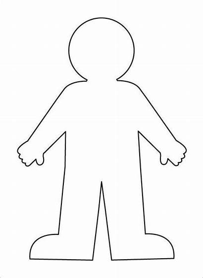 Outline Human Template Blank Templates Plain Sketch