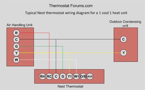 Changing Thermostat Nest Hvac Diy Chatroom Home
