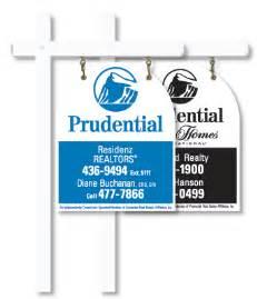 Real Estate Yard Sign Posts