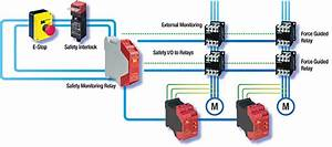 Programmable Safety Controller  A New Paradigm For Safety