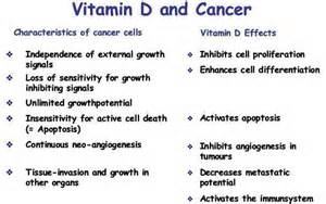 see wikipage: http://www.vitamindwiki.com/tiki-index.php?page_id=1659  Colorectal Cancer Vitamin E