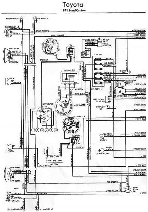 wiring diagram for toyota land cruiser toyota land cruiser 1971 electrical wiring diagram left