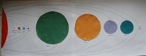syst 232 me solaire en papier 224 construire t 234 te 224 modeler