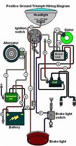 Triumph Wiring Diagram Boyer