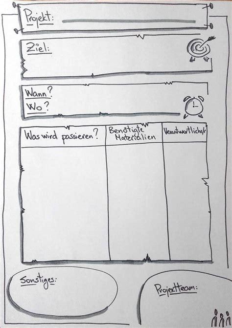 Finanzen Gestalten Tipps Und Tricks by Visualisieren Praktische Tipps Und Tricks Www Mara