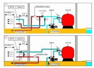 fonctionnement pompe a chaleur piscine 6 quelques liens With fonctionnement pompe a chaleur piscine