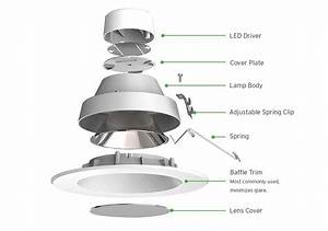 9 Best Led Recessed Lights  2019