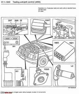 Mercedes Benz S 400 Cdi Manual