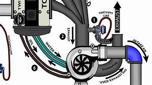 Twin Turbo Intake Diagram