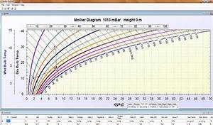 Mollier Diagram Pro