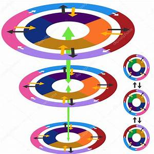 Process Circle Diagram  U2014 Stock Vector  U00a9 Cteconsulting  3984557